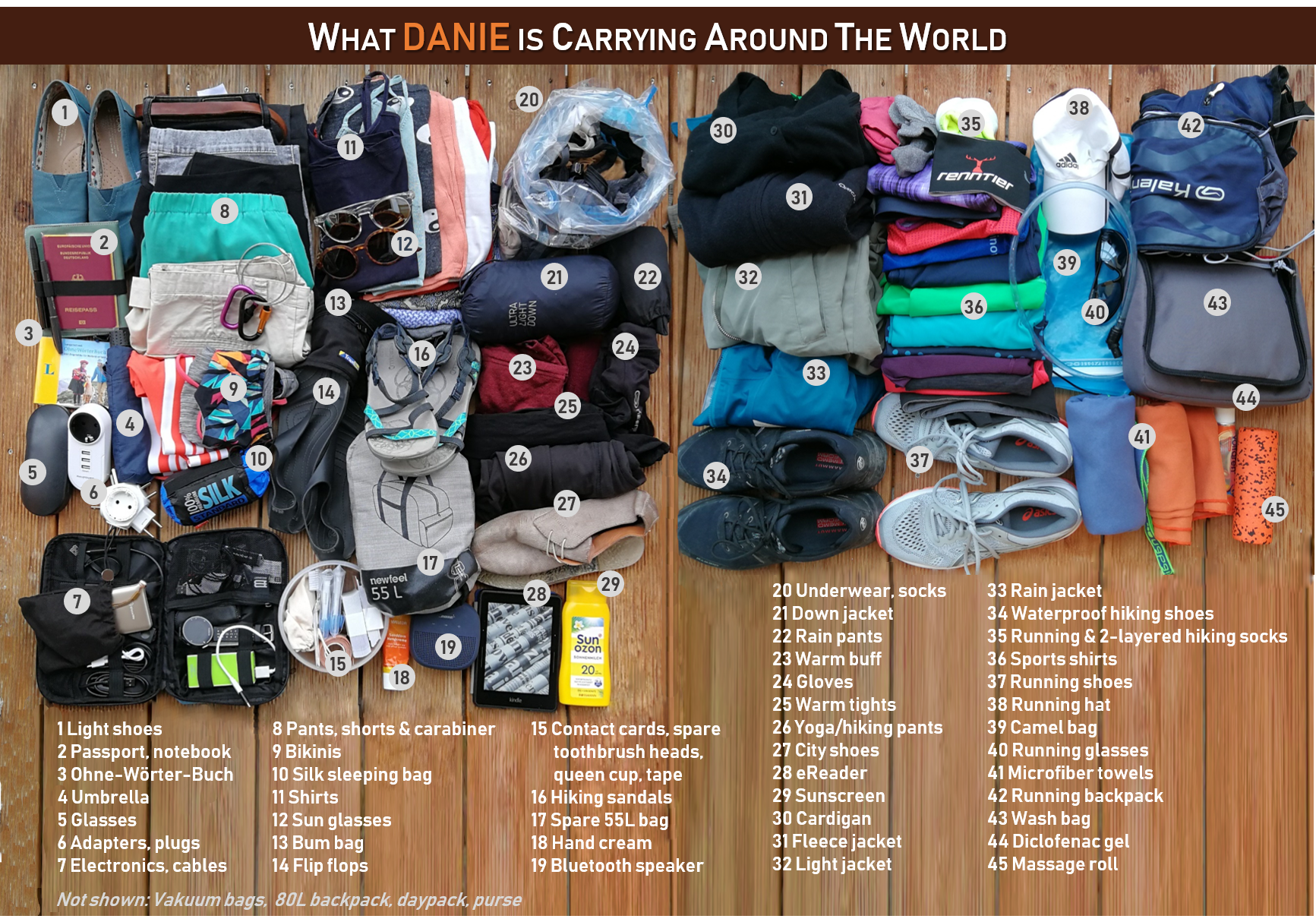 Danie_Luggage