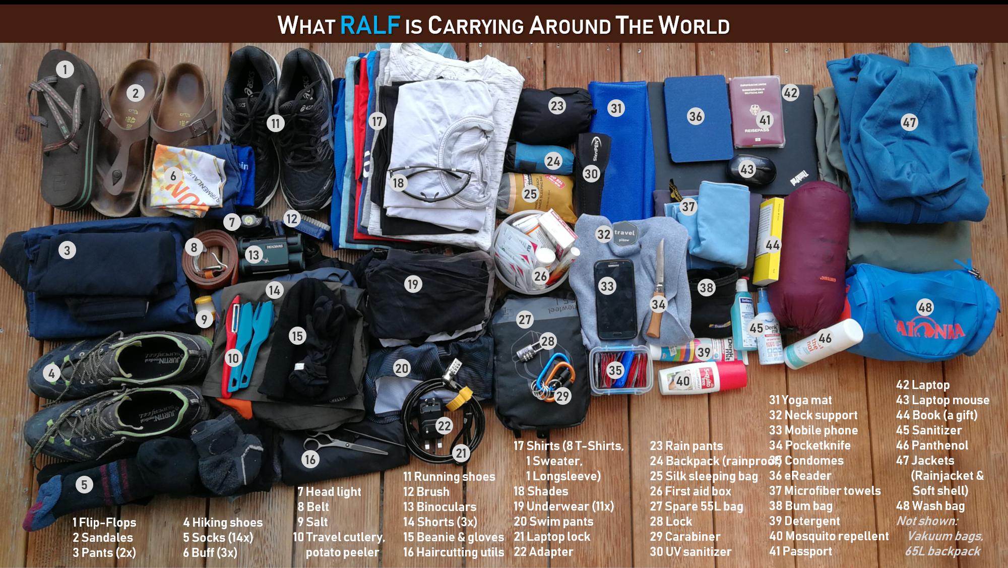 Luggage_Ralfo